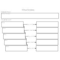 Worksheets 5 Whys Worksheet 5 whys examples worksheet