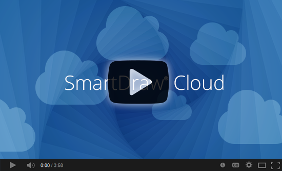 SmartDraw Cloud Overview