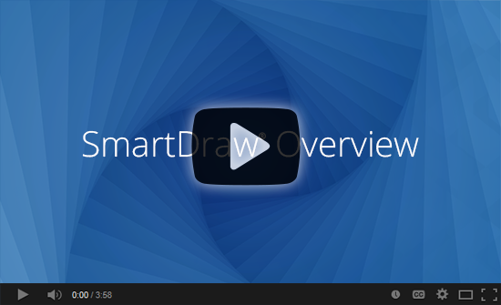 SmartDraw Guided Tour