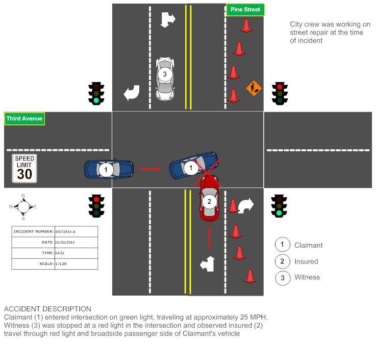 Accident Reconstruction Drawing and Sketch - How to Draw