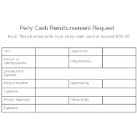 Petty Cash Reimbursement Request  Petty Cash Form Template