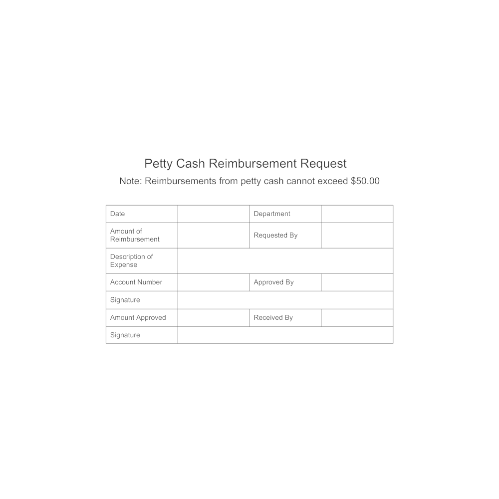 Example Image: Petty Cash Reimbursement Request
