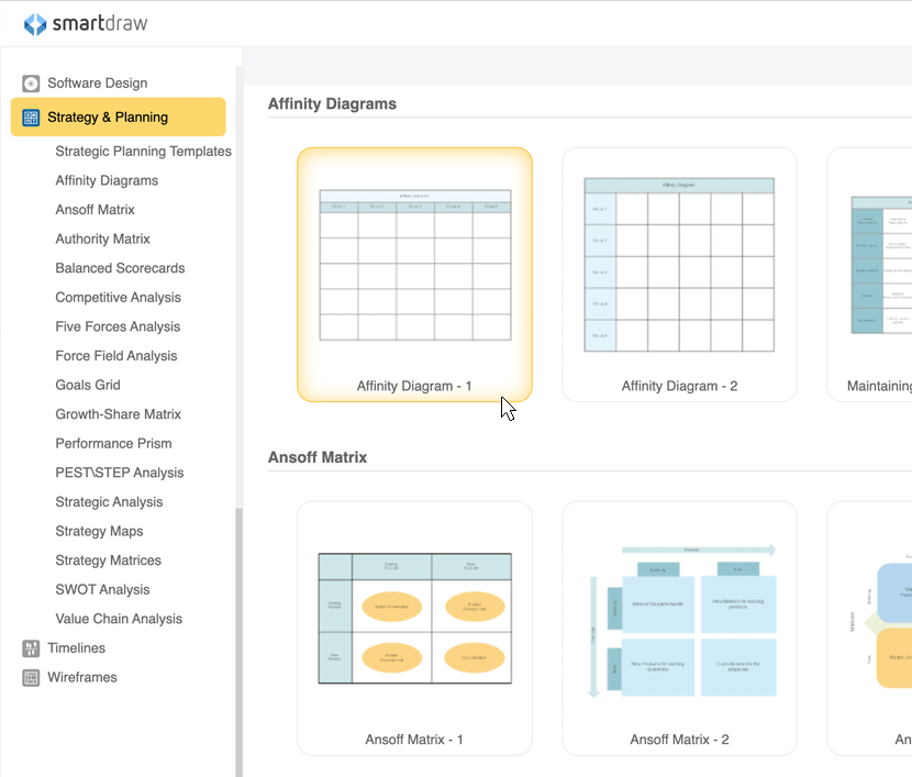 Affinity Diagram Software - Free Templates | SmartDraw