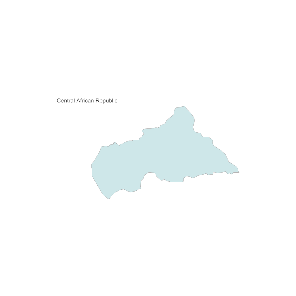 Example Image: Central African Republic