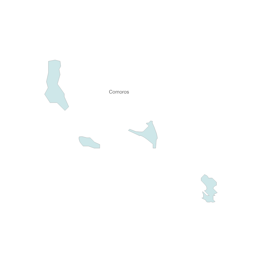 Example Image: Comoros