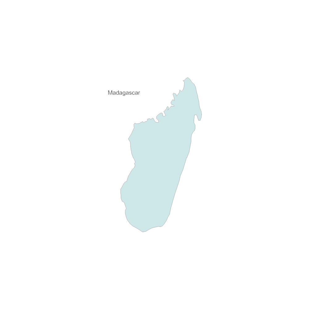 Example Image: Madagascar
