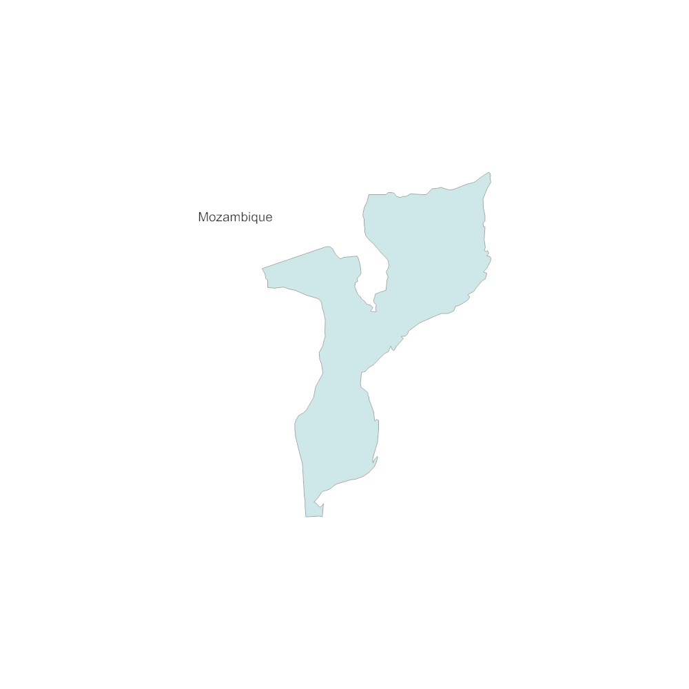 Example Image: Mozambique