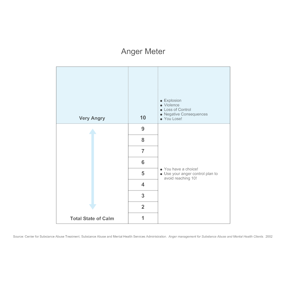 Example Image: Anger Meter