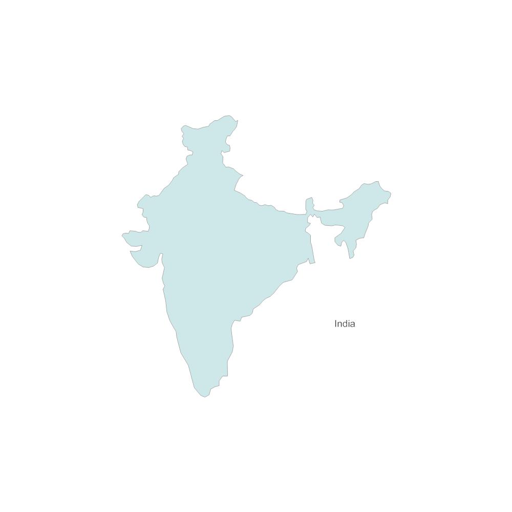 Example Image: India