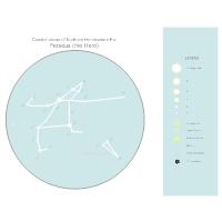 Astronomy Chart - Perseus