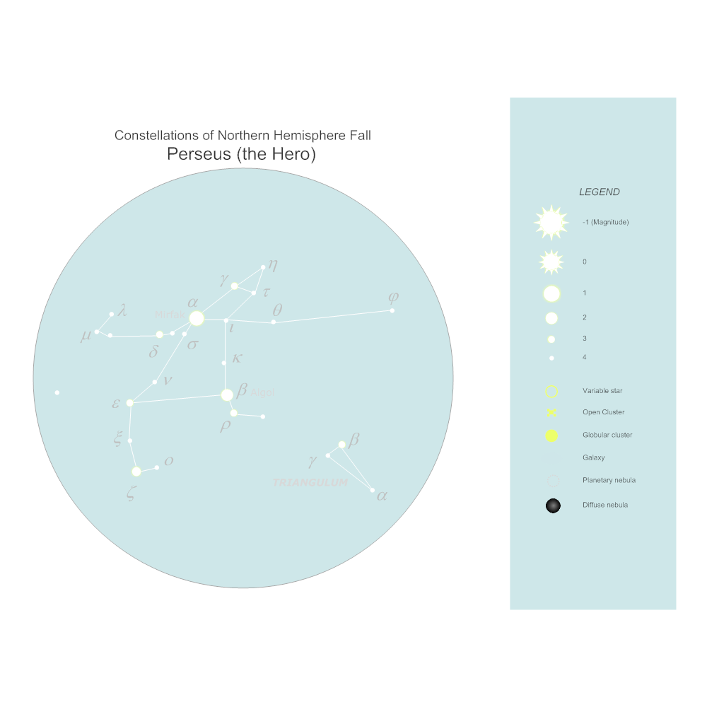 Example Image: Astronomy Chart - Perseus