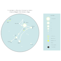 Constellation Astronomy Chart - Canis Major