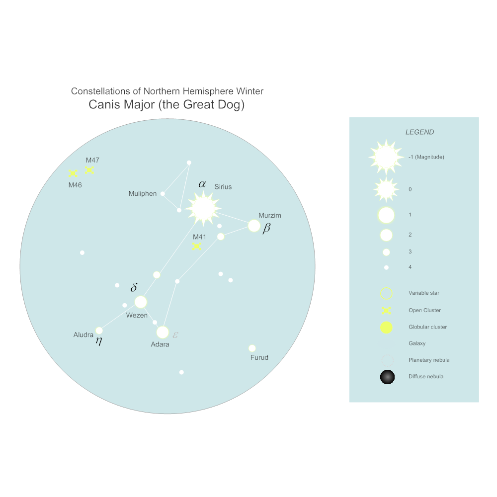 Constellation Astronomy Chart Canis Major