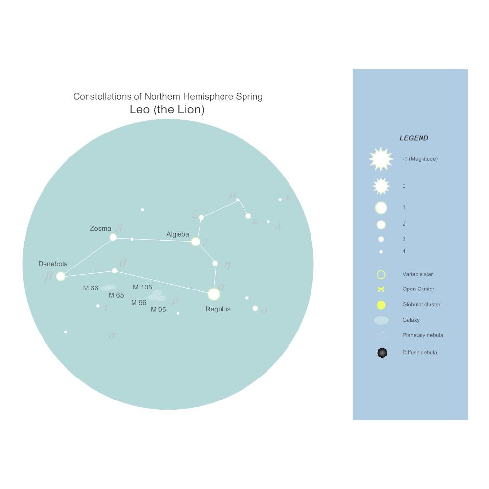 Example Image: Constellation Chart - Leo