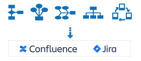 Smartdraw diagram plugin for confluence and jira atlassian verified adaptavist smartdraw for confluence and jira atlassian verified ccuart Choice Image