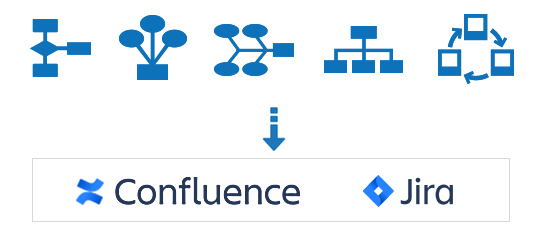 Smartdraw Diagram Plugin For Confluence And Jira