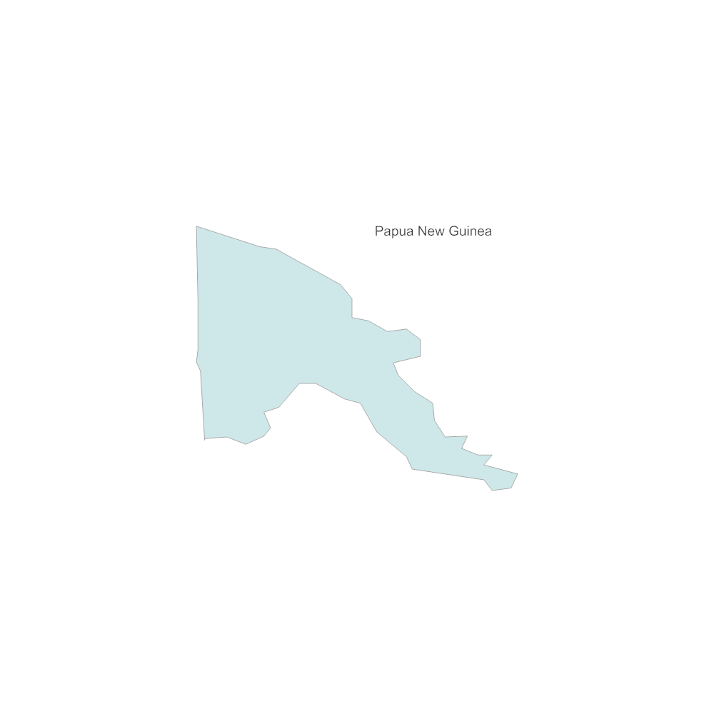Example Image: Papua New Guinea