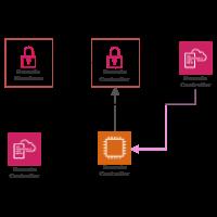 Microsoft Windows Server Active Directory