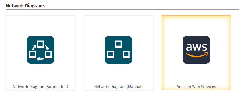 AWS diagram template