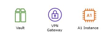 AWS resource icons