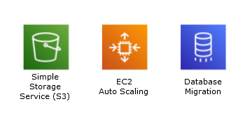 AWS service icons