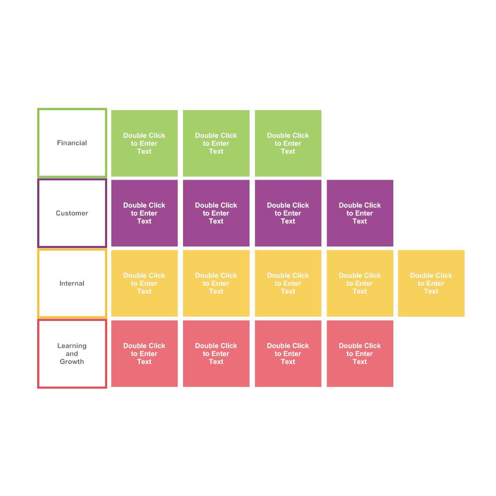 Example Image: Balanced Scorecard 01