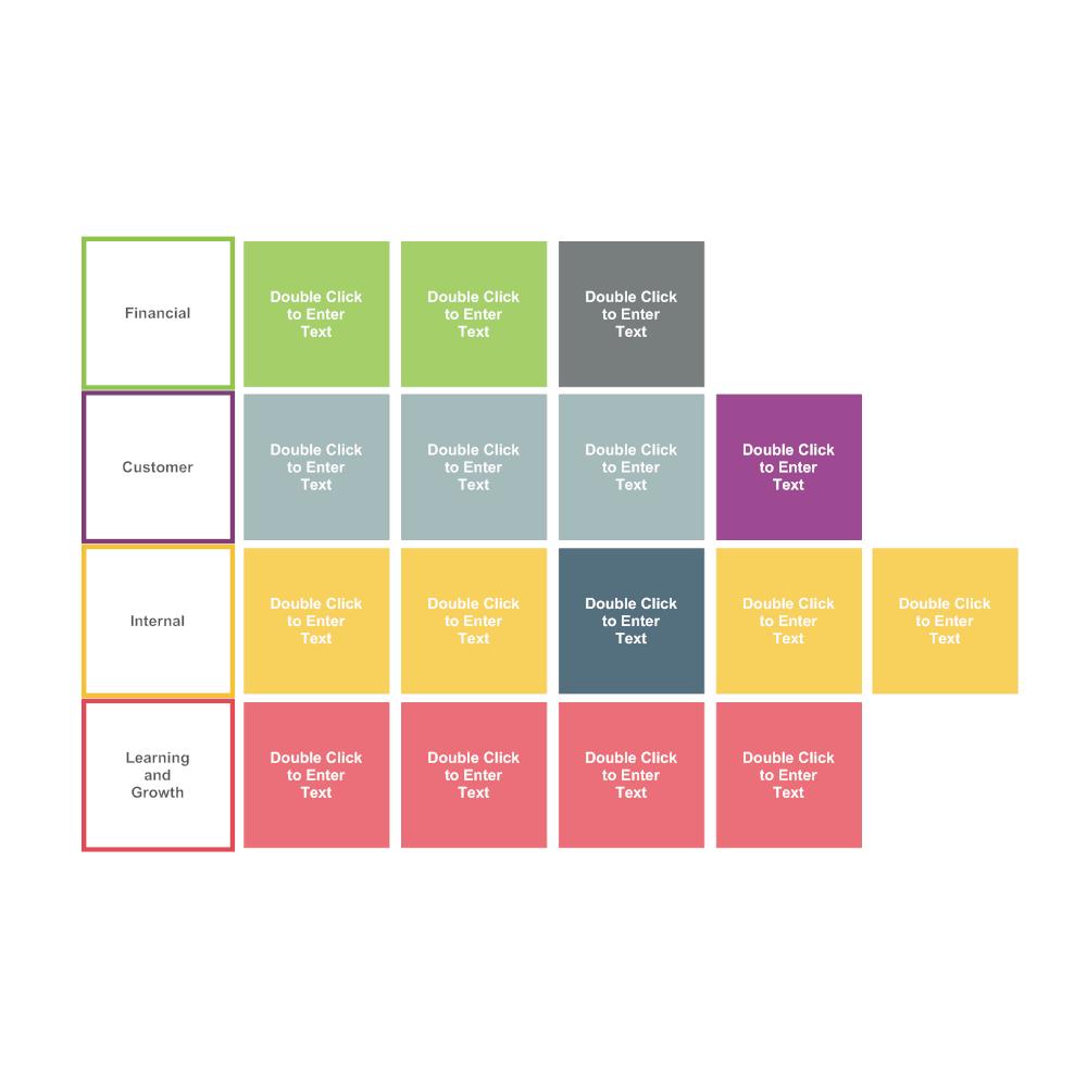 Example Image: Balanced Scorecard 02