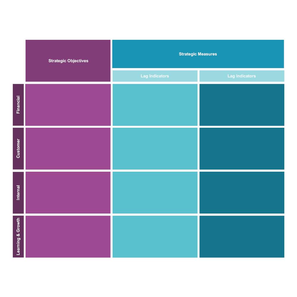 Example Image: Balanced Scorecard 06