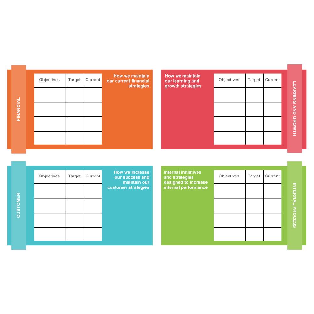 Example Image: Balanced Scorecard 12