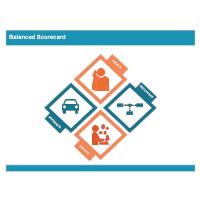 Balanced Scorecard 13