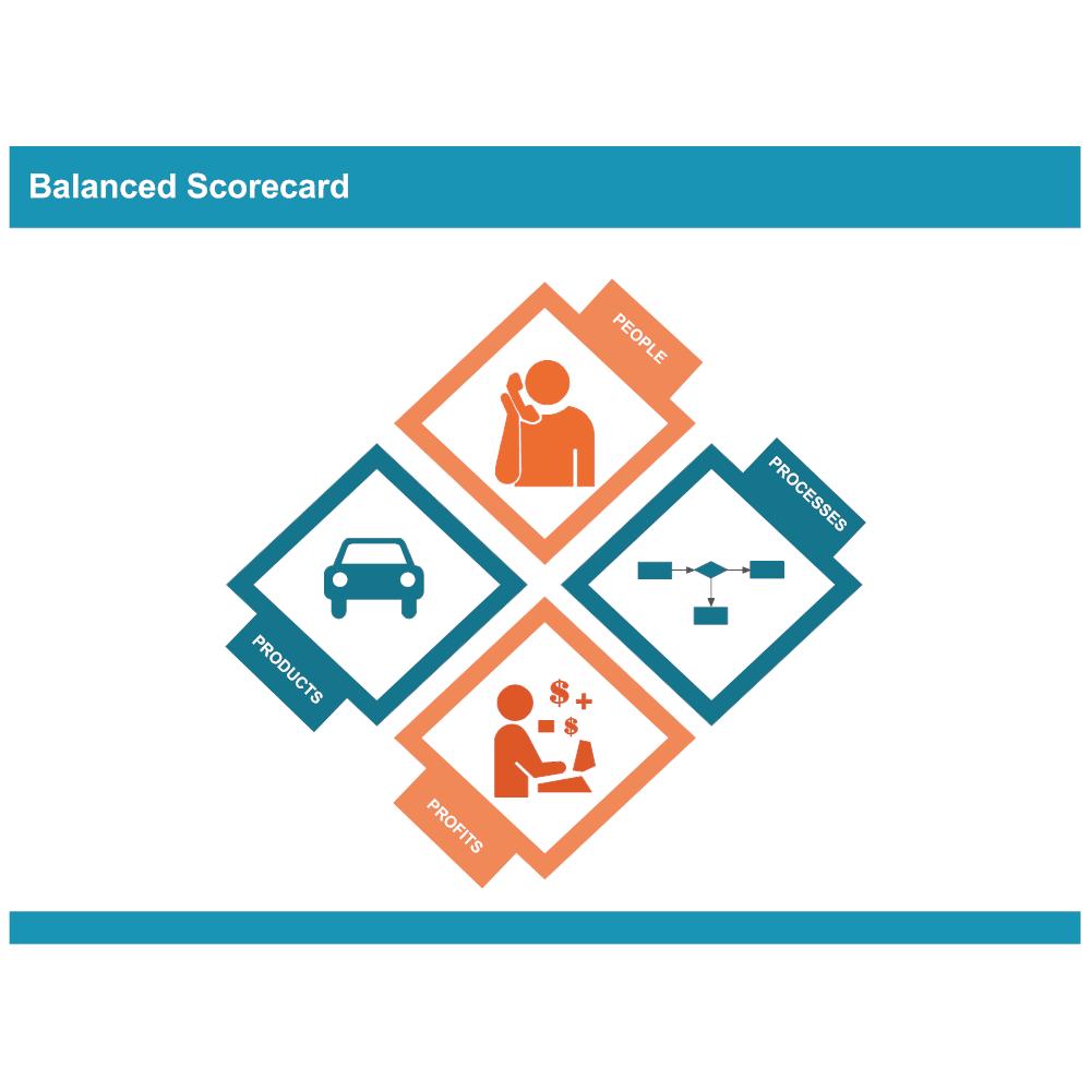 Example Image: Balanced Scorecard 13