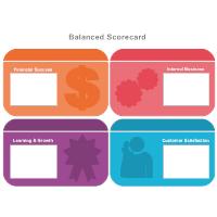 Balanced Scorecard 14
