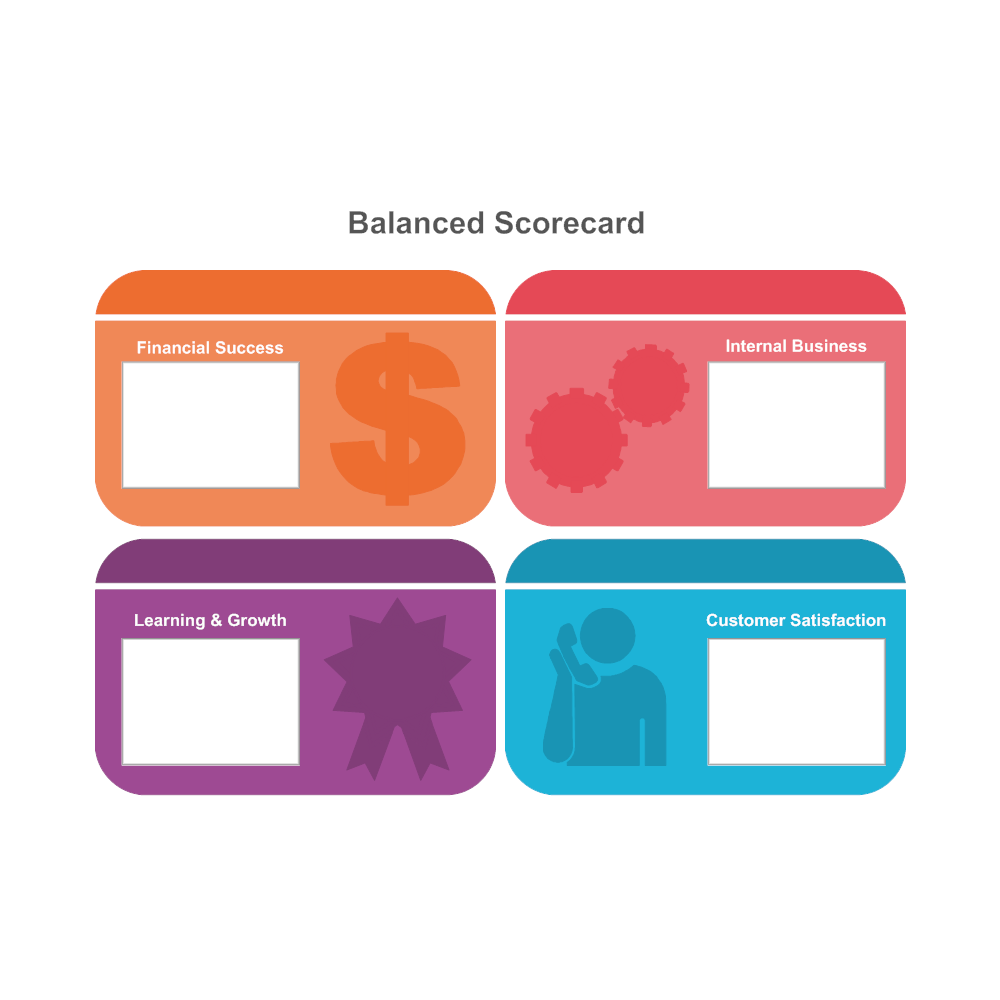 Example Image: Balanced Scorecard 14