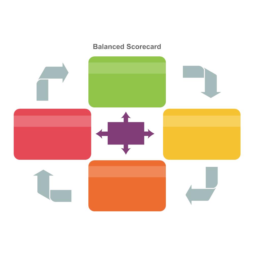 Example Image: Balanced Scorecard 15