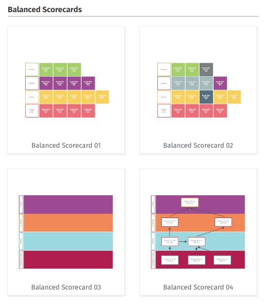 Balanced scorecard templates