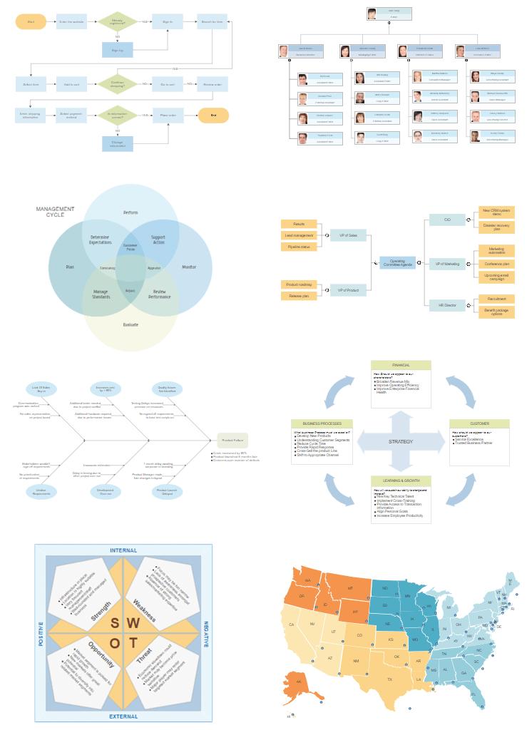 Strategic planning diagrams