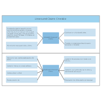 Unsecured Claims Checklist