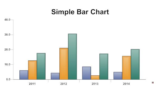 bar graph learn about bar charts and bar diagrams rh smartdraw com Bar Graph Description Bar Graph Explanation
