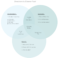Biology diagram examples clean fuel venn diagram ccuart Image collections
