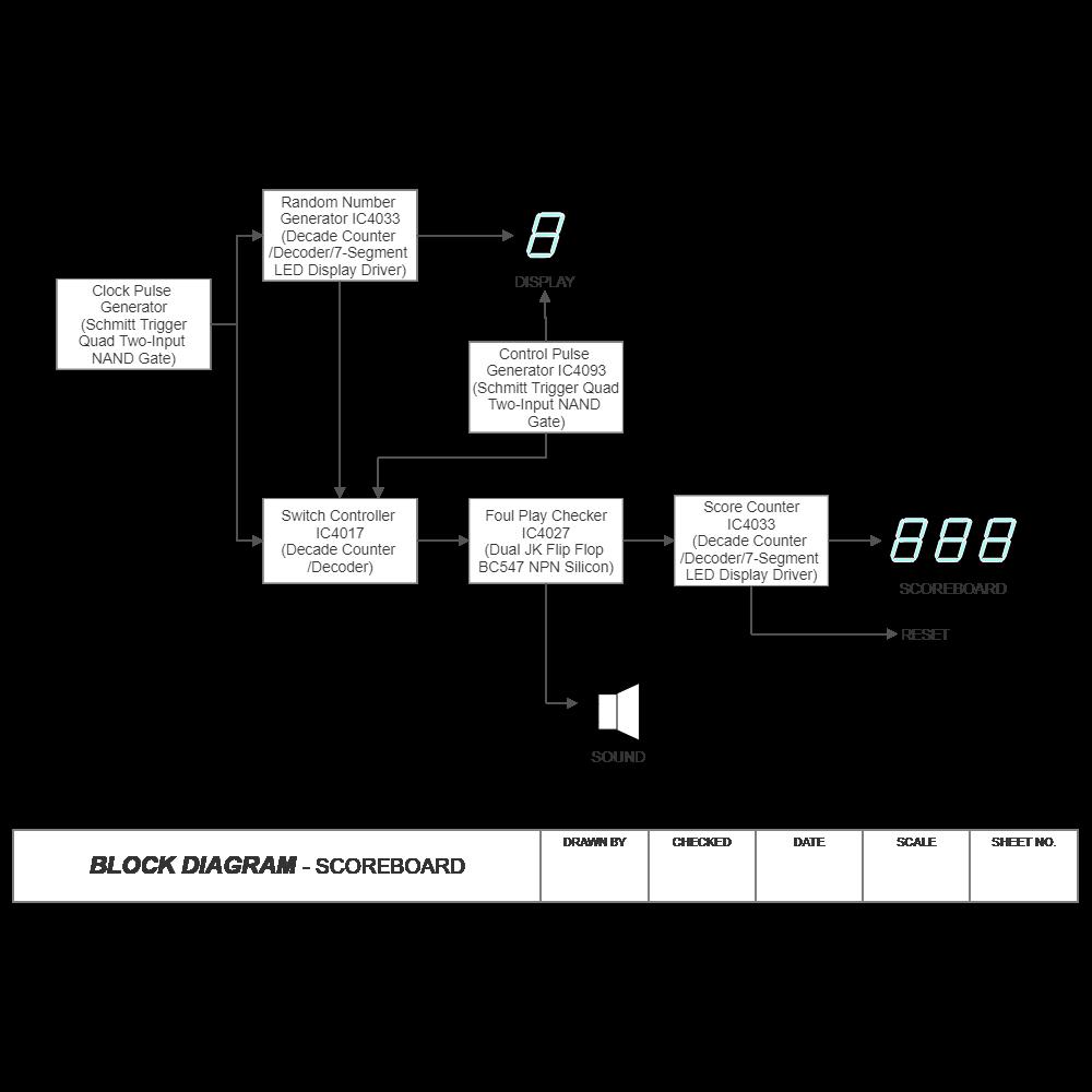 [SCHEMATICS_4FD]  Block Diagram - Scoreboard | Scoreboard Wiring Diagrams |  | SmartDraw