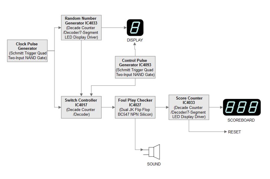 Block Diagram Drawing Software Online - DIY Enthusiasts Wiring ...