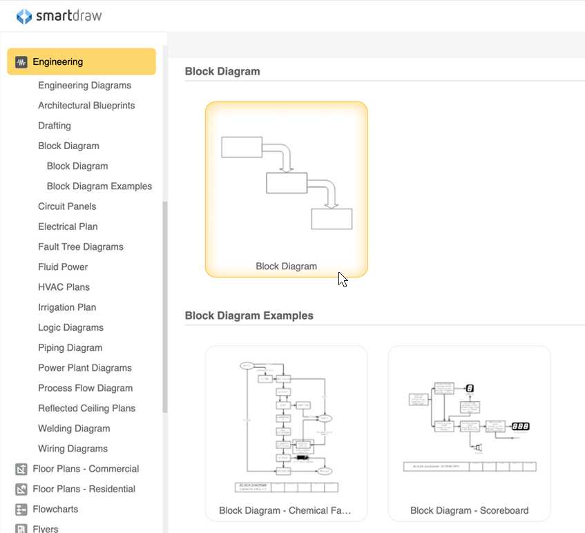 block diagram maker free online app download rh smartdraw com Block Diagram Tool Generator Schematic Diagram