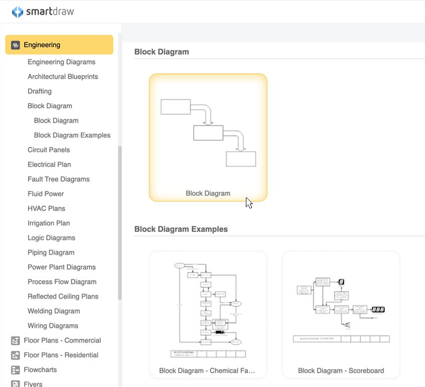 Block Diagram Maker Free Online App & Download Electrical Block Diagram Block Diagram Circuit Block Diagram Symbols