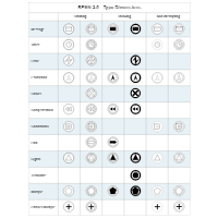 BPMN Type Dimensions