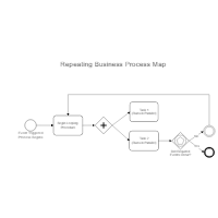 Looping Process in BPMN