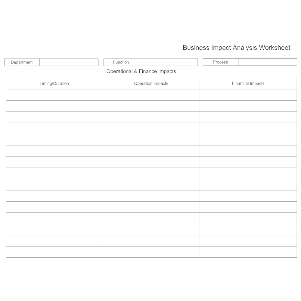 Example Image: Business Impact Analysis Worksheet