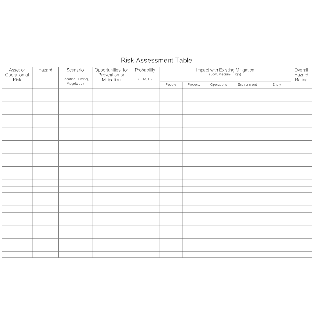 Example Image: Risk Assessment Table