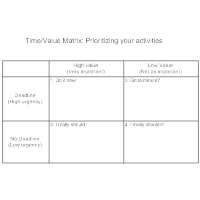 Time Value Matrix