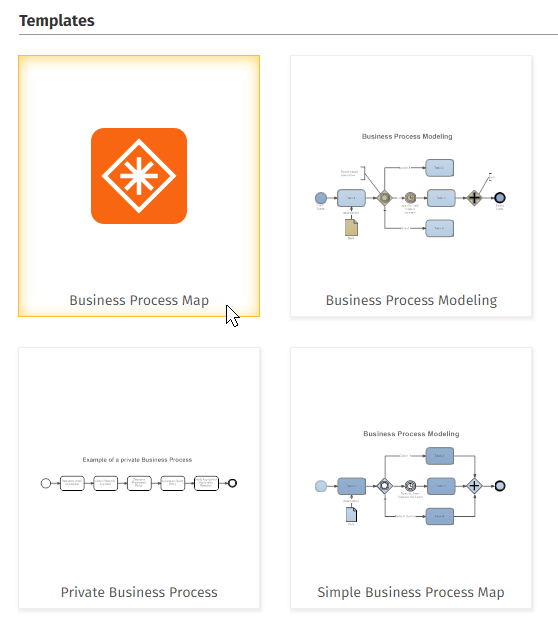 Business process templates