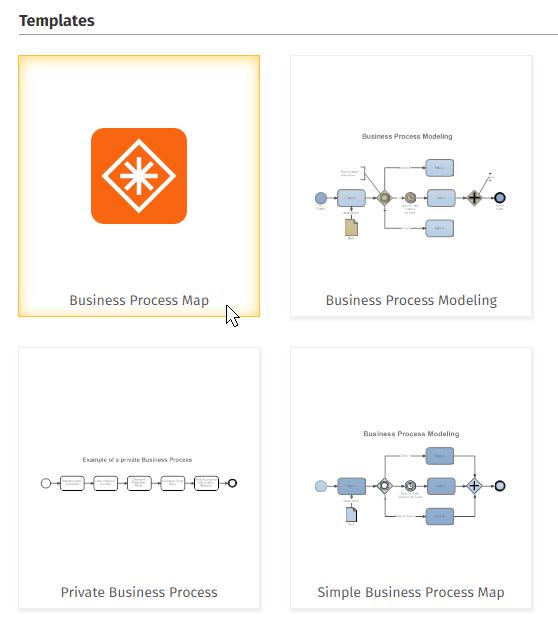 Business process management software create bpm flowcharts diagrams business process templates ccuart Choice Image